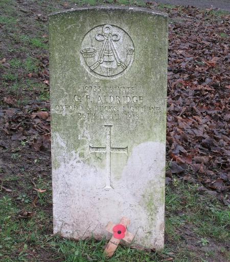Profile picture for George Frederick Aldridge