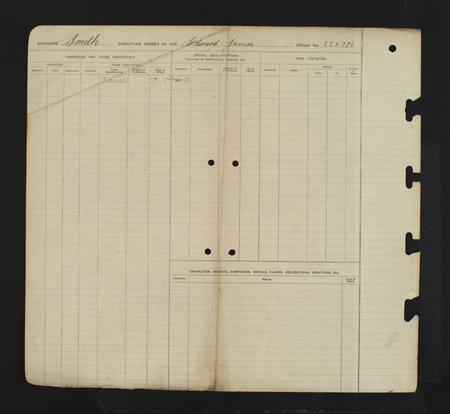 WW1 Service Record Page 3