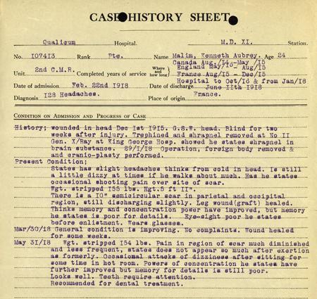 K A Malim's Case History Sheet