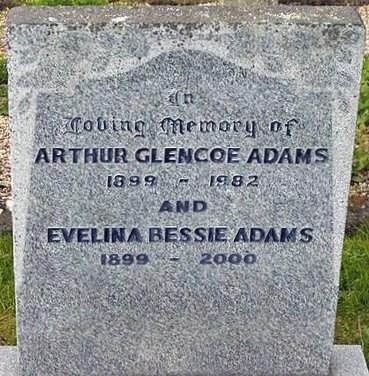 Profile picture for Arthur Glencoe Adams