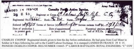 Regimental details from army service records.