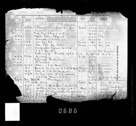 Service Record
