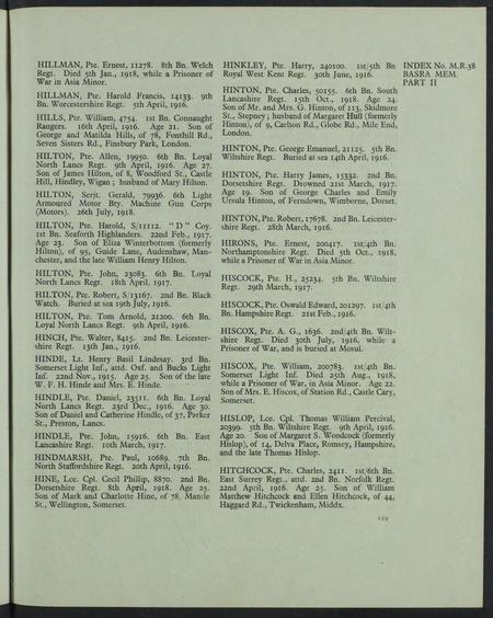 Harold Hilton Grave Registration