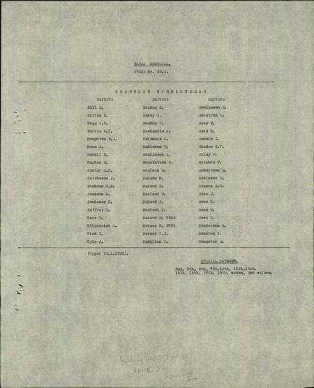 Harold Hilton Basra Memorial Panel List