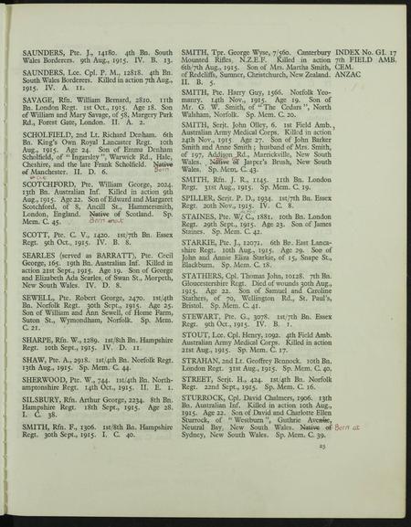 WW1 Register of War Dead