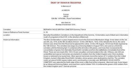 Debt of Honour Register