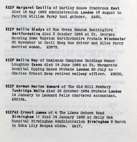 Nellie May Sewell (Keep) Probate Record