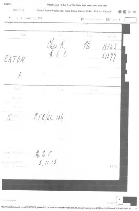 Fred Eatons enlist details