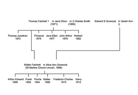 Ancestor Chart
