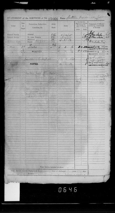 Army Service Records