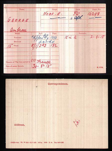Medal Roll Index Card