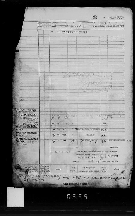 Walter Henry Harrison Short Service Record p3