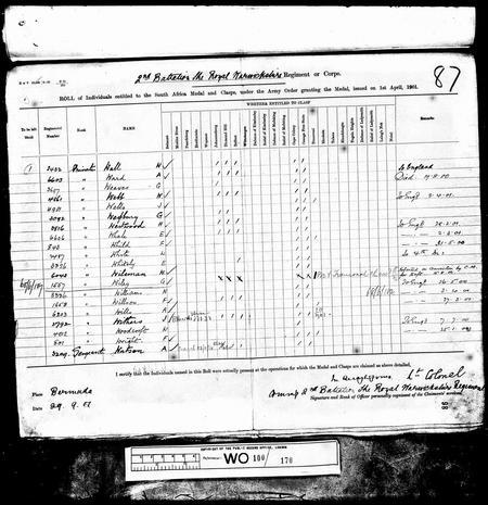 Medal index card for Boer War 1898-1902
