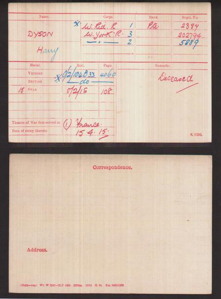 Harry's Medal Index Card