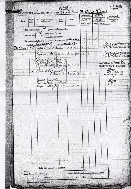 Military Record 07