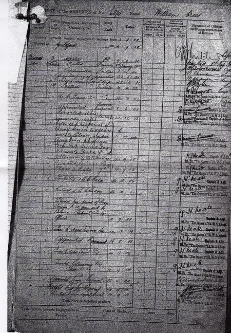 Military Record 09