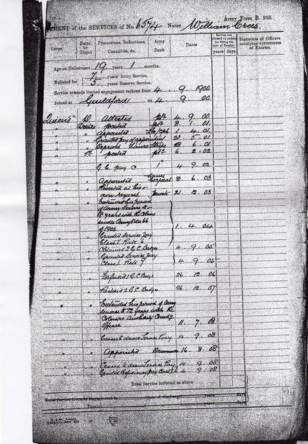 Military Record 19