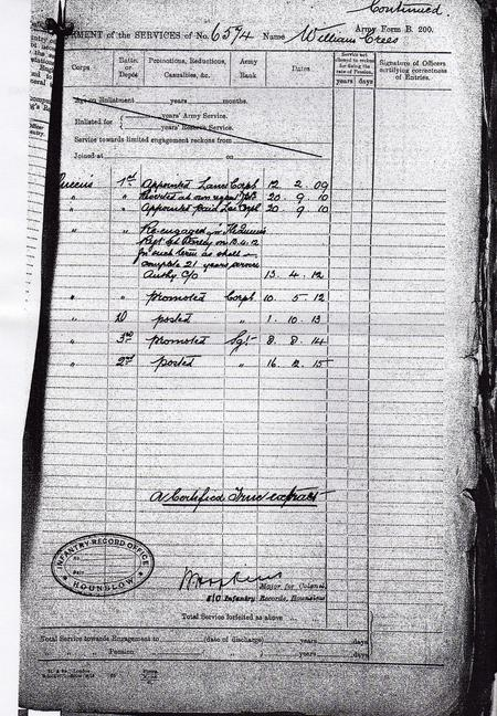 Military Record 20