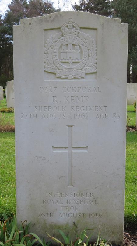 Profile picture for Robert Kemp