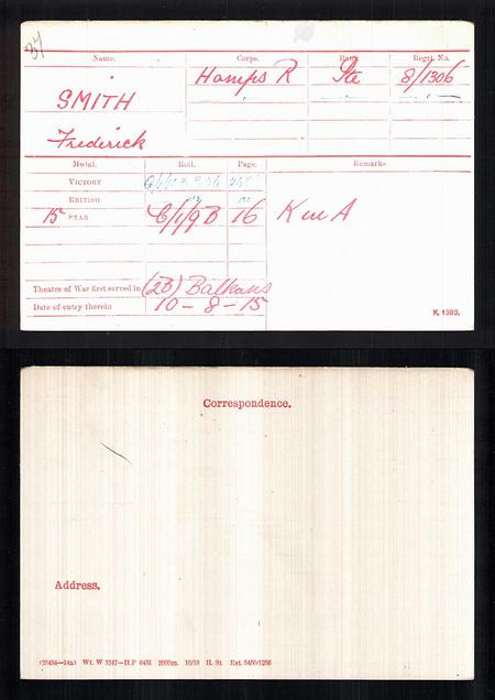 WW1 Medal Roll Index Card