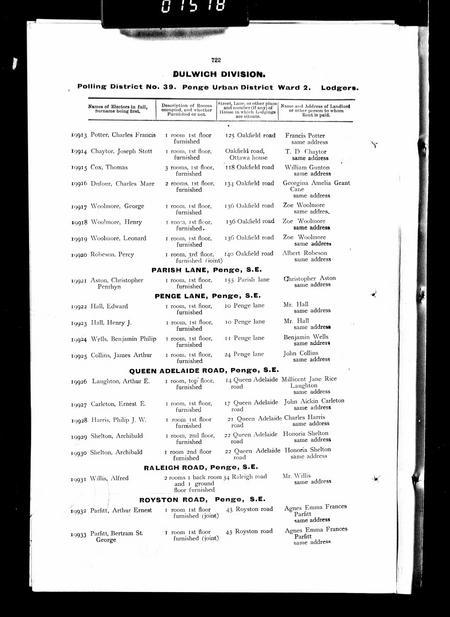 London, England, Electoral Registers 1832-1965