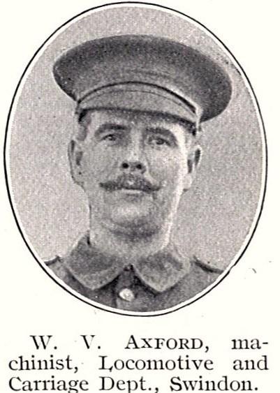 Profile picture for William Victor Axford