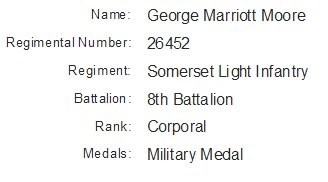 Profile picture for George Marriott Moore