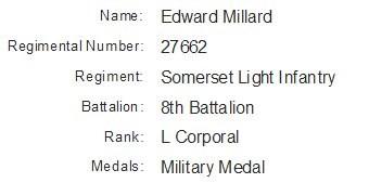 Profile picture for Edward Millard