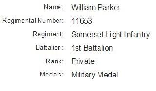 Profile picture for William Parker