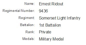 Profile picture for Ernest Ridout