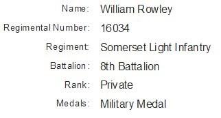 Profile picture for William Rowley