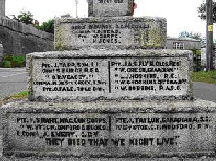 Chilcompton War Memorial, Somerset.