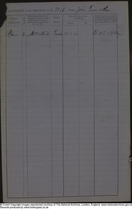 Pre-War Militia Attestation Record Page 3