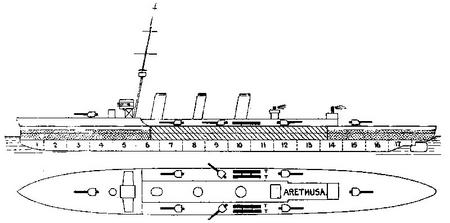 Arethusa class