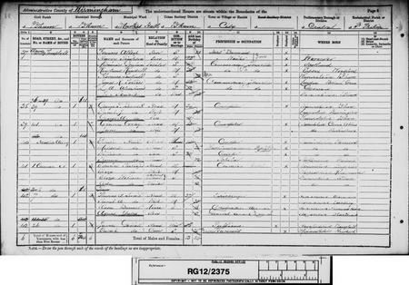 1891 Census - George Arthur Bennet