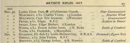 The Regimental Roll of Honour the Artist Rifles