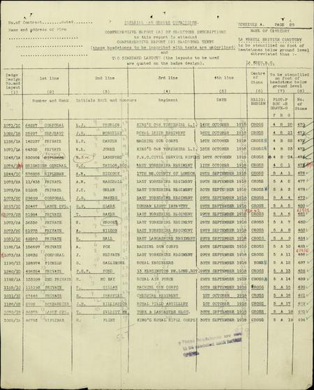 Robert Flint - Headstone schedule