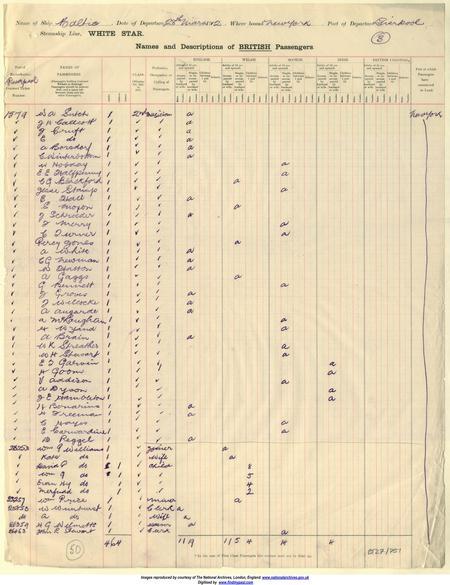 RMS Baltic Passenger lists