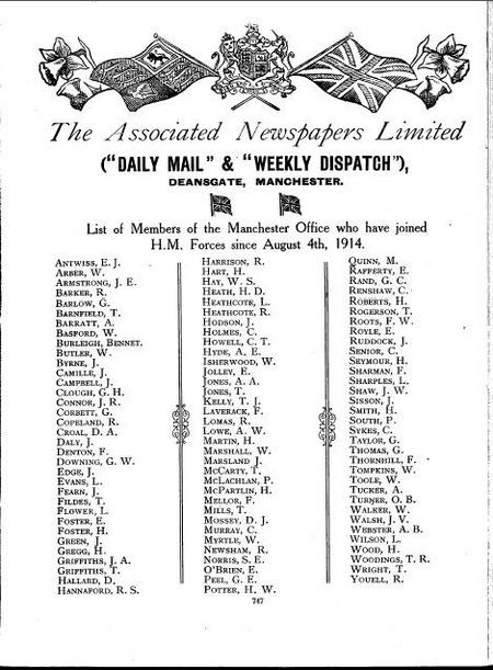 Associated Newspapers Roll of Honour