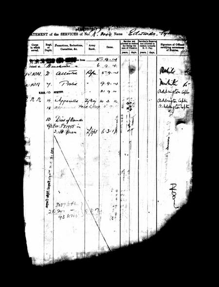 British Army WWI Service Records 1914-1920