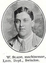 Profile picture for Walter Slade