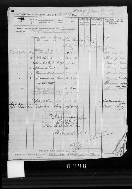 John Creevy's Record of Service