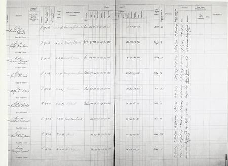 Record of achievements at Sandhurst .