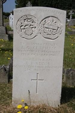 Profile picture for Arthur George Clapham