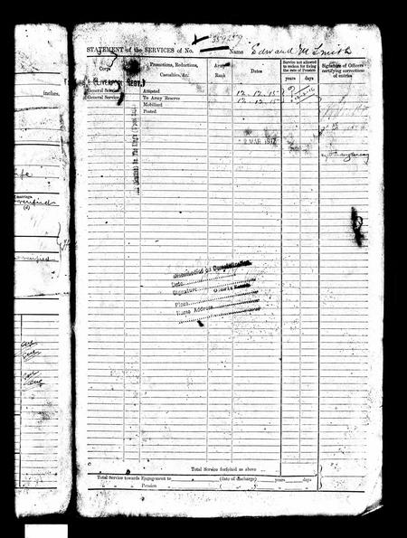 British Army WWI Service Records, 1914-1920