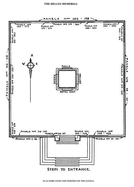 The Helles Memorial Plan, Turkey