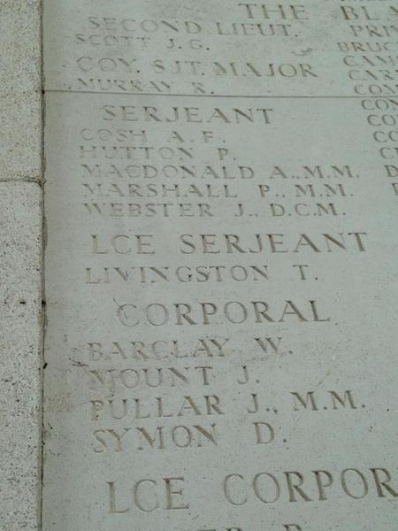 Ploegsteert Memorial Belgium