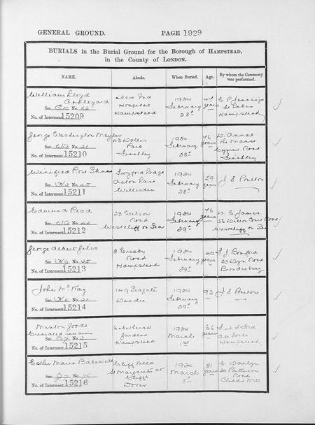 George Albert Giles - burial record