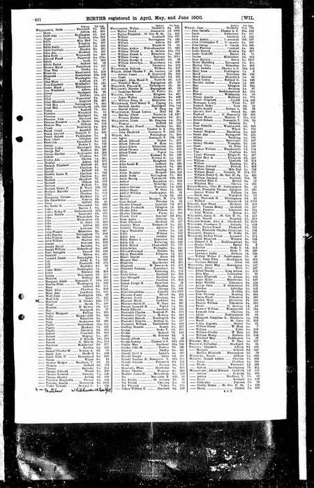 Edwin Baden Williamson Birth Index 1900