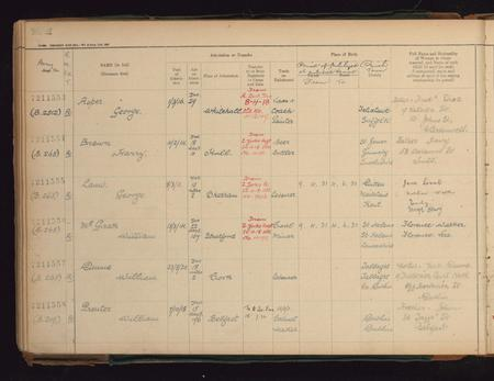 Enlistment Register - left-hand page